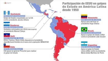 Cinco ejemplos del intervencionismo yanqui en América Latina