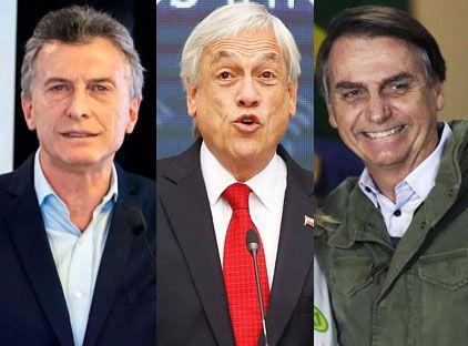 Triángulo derechista-neoliberal en Latinoamérica
